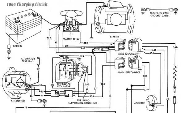 66circuit installing 66 gages in a 65 1965 mustang alternator wiring diagram at aneh.co